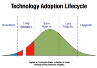 Technology Adoption Lifecycle, Crossing the Chasm, Geoffrey Moore